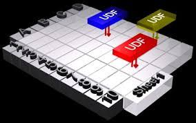 Excel VBA – Instrução For Next insere Numeros Aleatorios